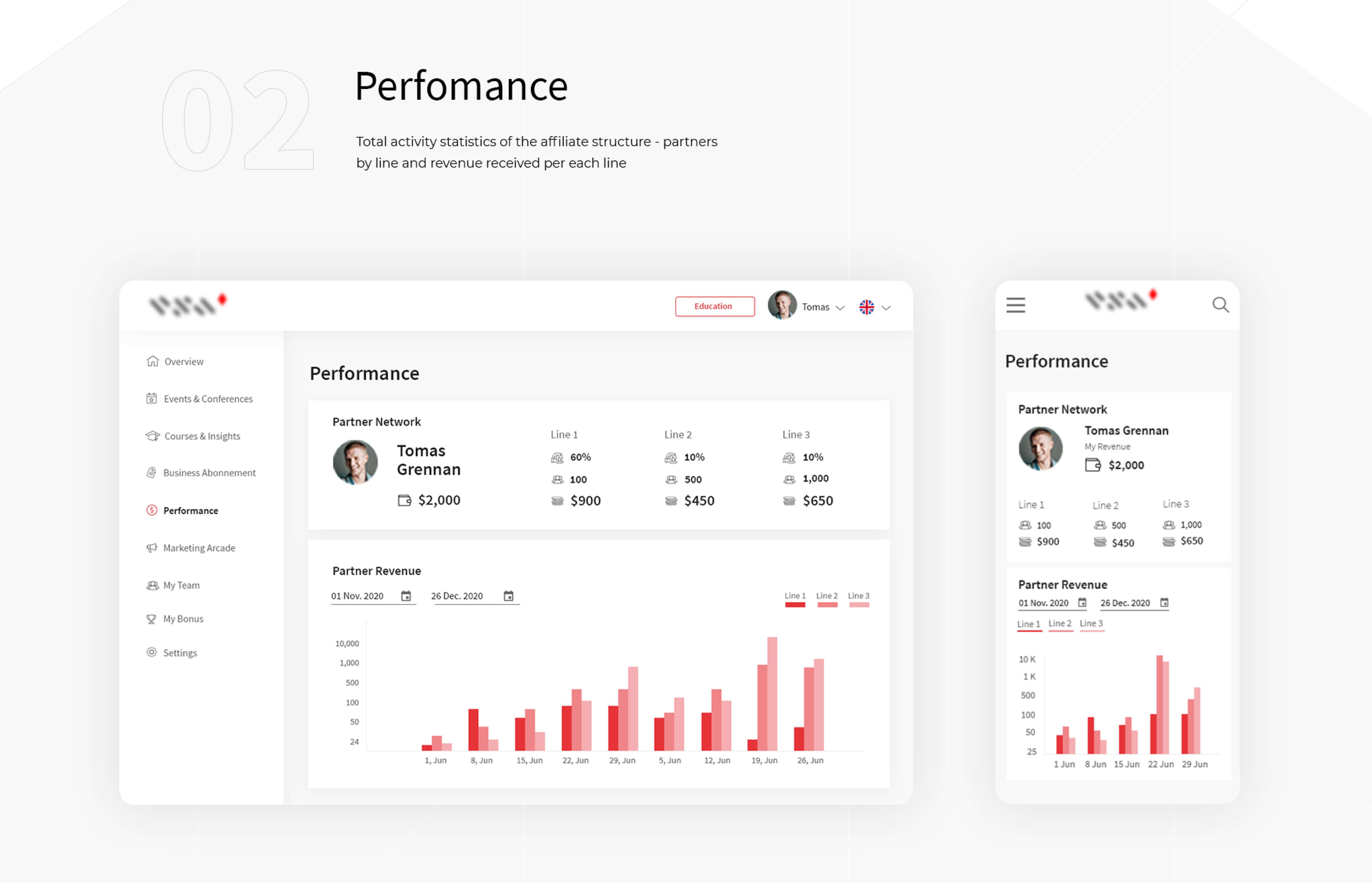 Total activity statistics of the platform